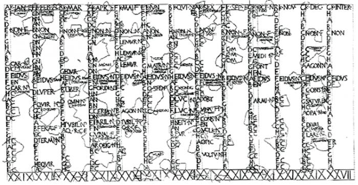 Юлианский календарь.
